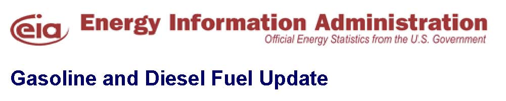 Gasoline and Diesel Fuel Update